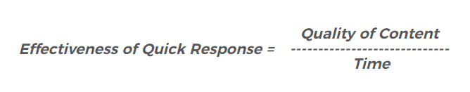 value of response